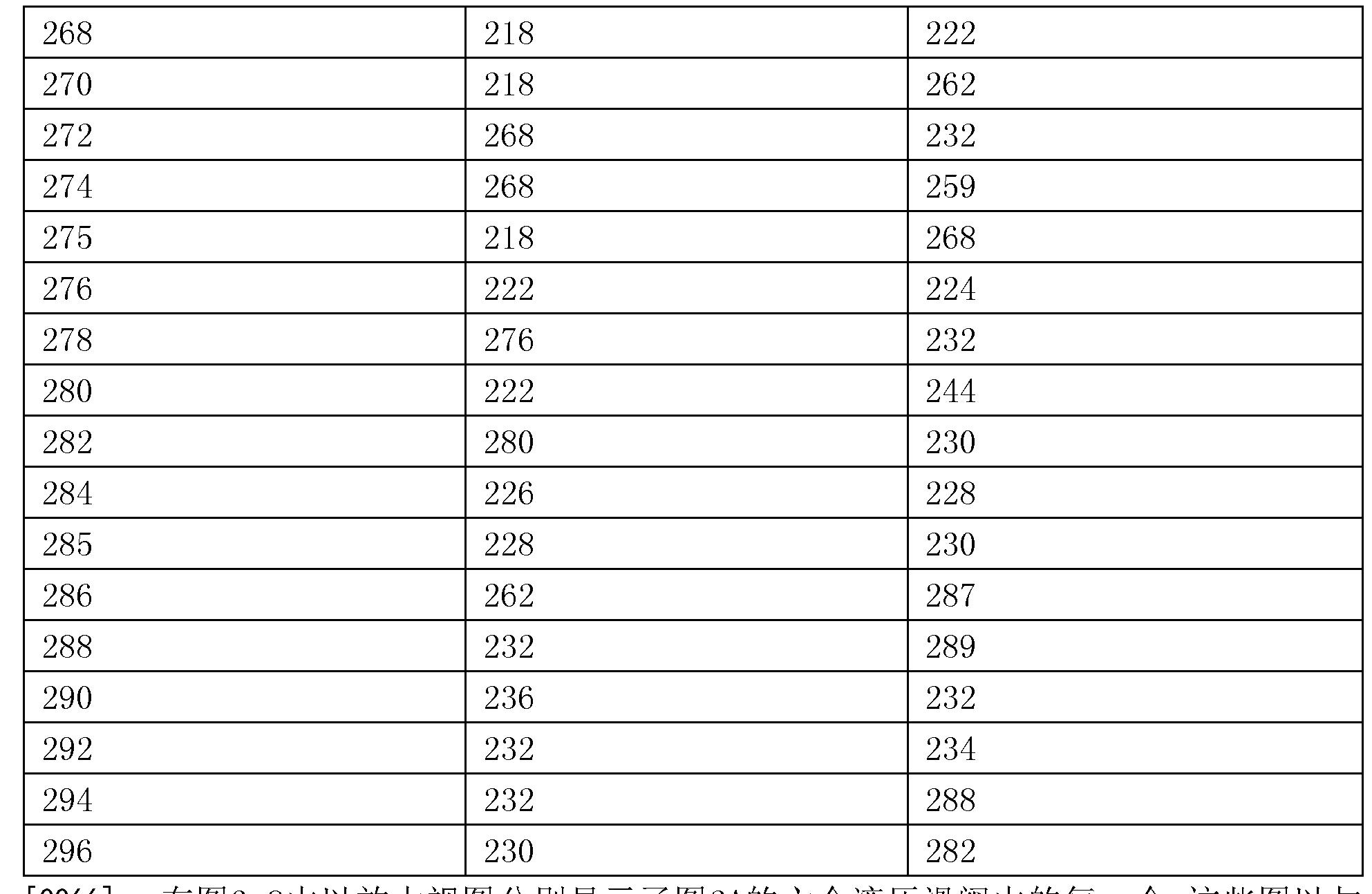 Figure CN103380044BD00111