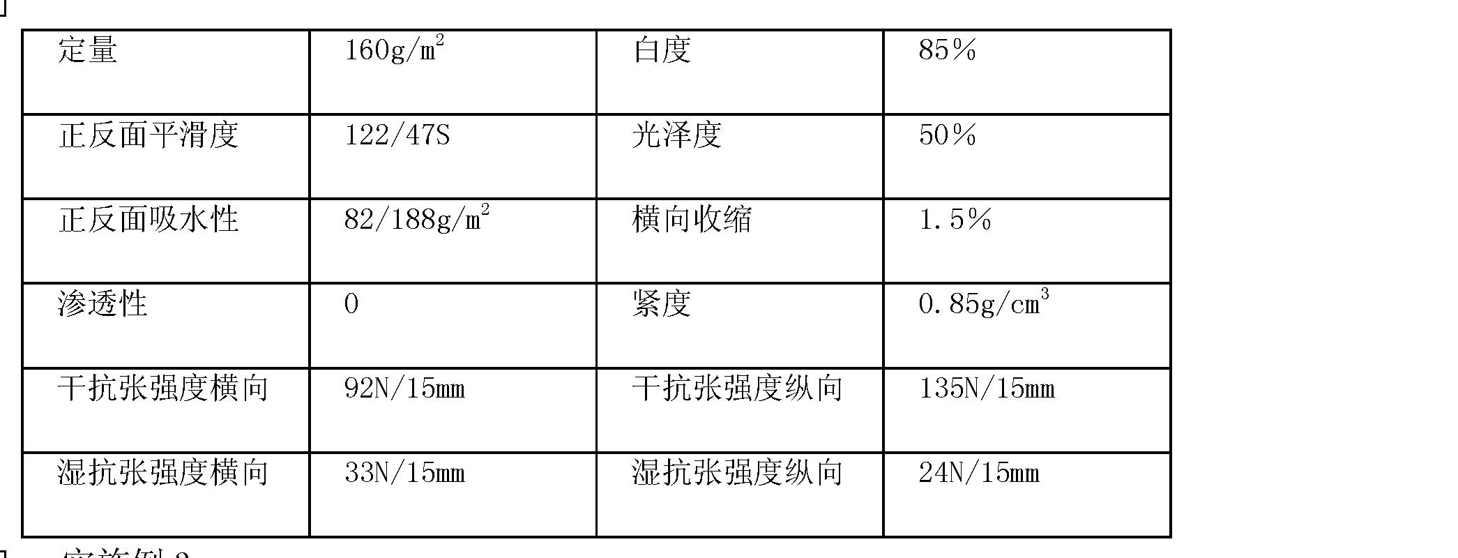 Figure CN101289824BD00061