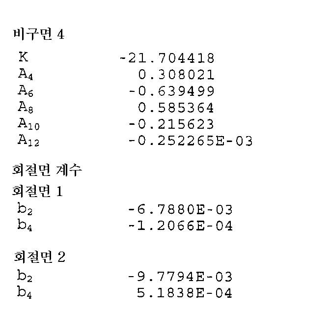 Figure 112007068264816-pat00031
