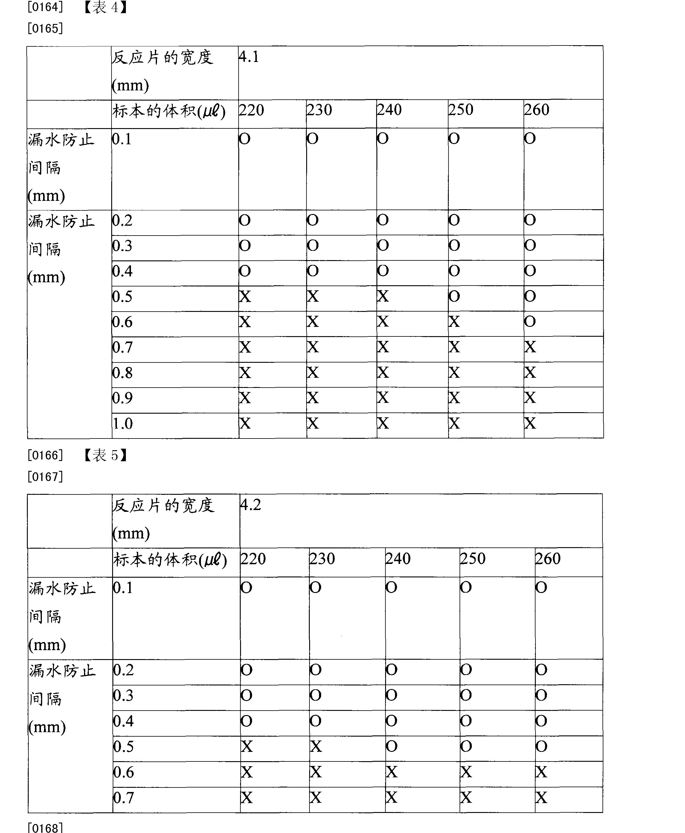 CN103868912A - Case for specimen analyzing kit, kit for specimen