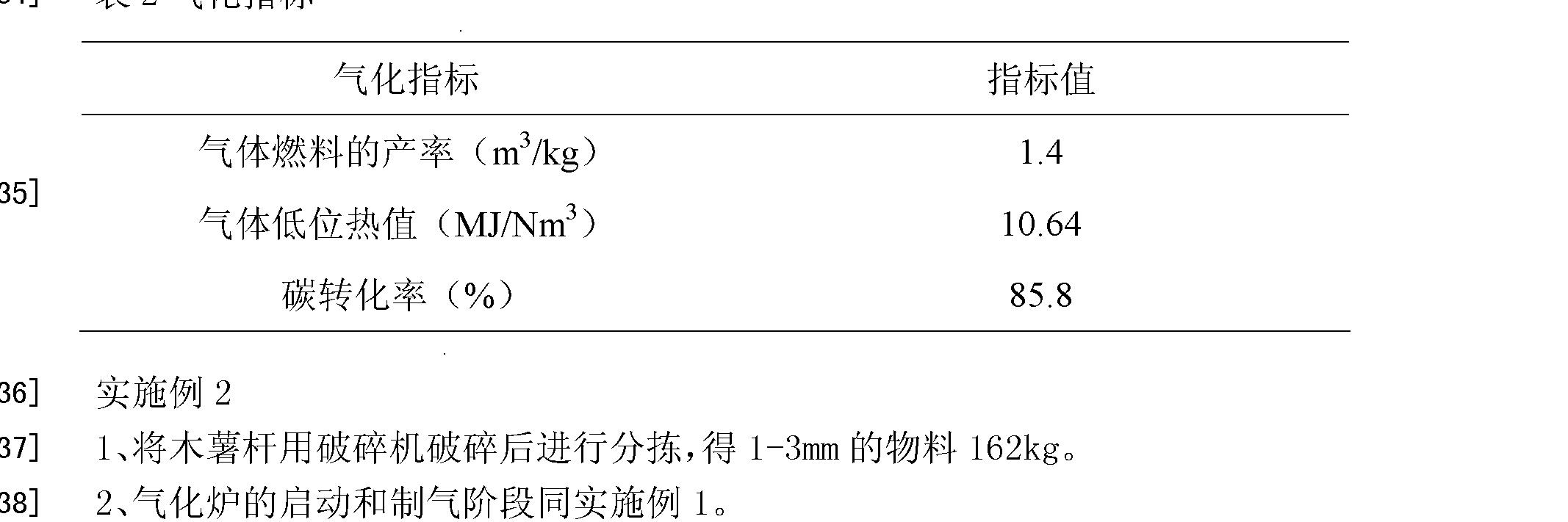 Figure CN102643676BD00052