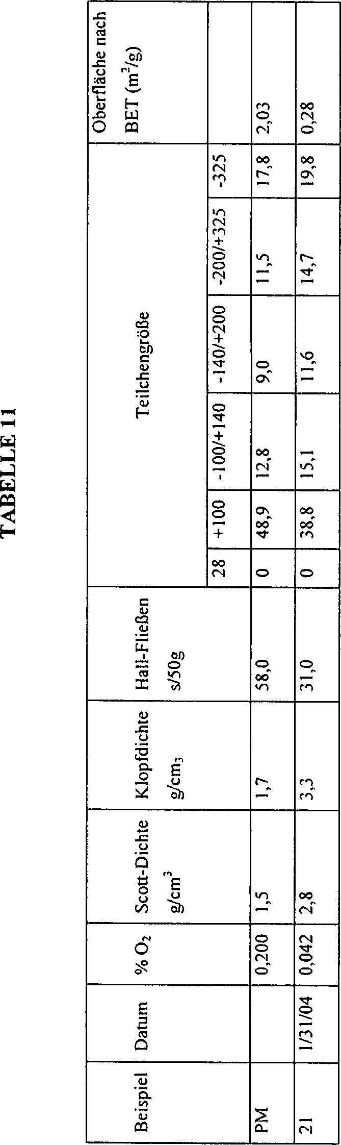 Figure DE112007000353B4_0006