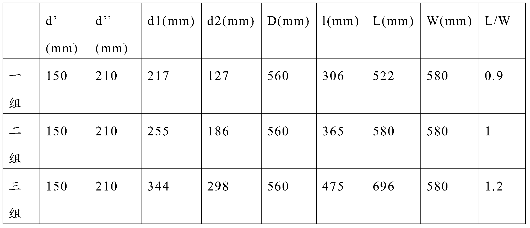 Figure PCTCN2016110421-appb-000003