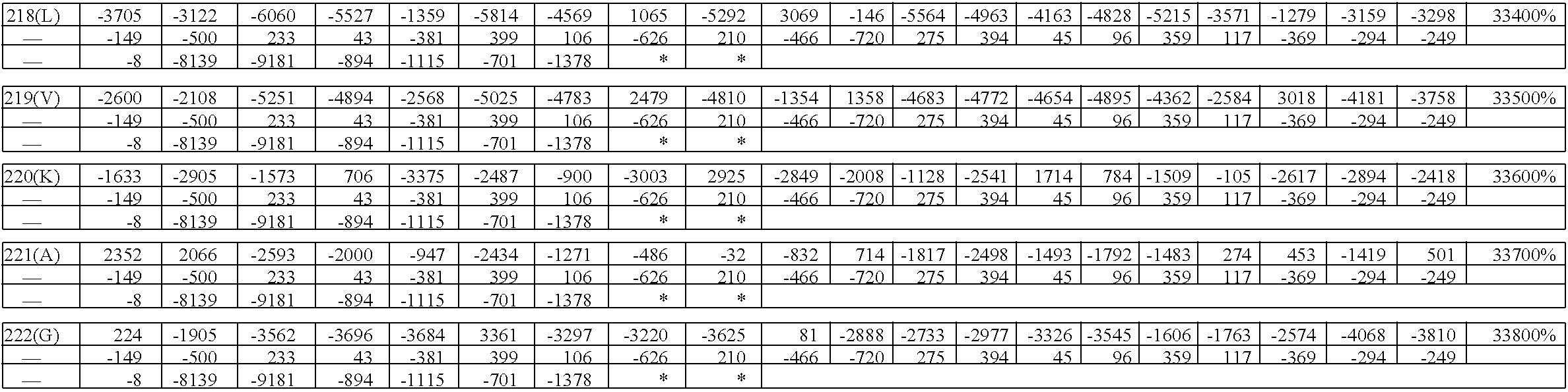 Figure US08945899-20150203-C00039