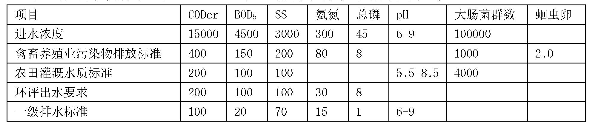 Figure CN106630487AD00042