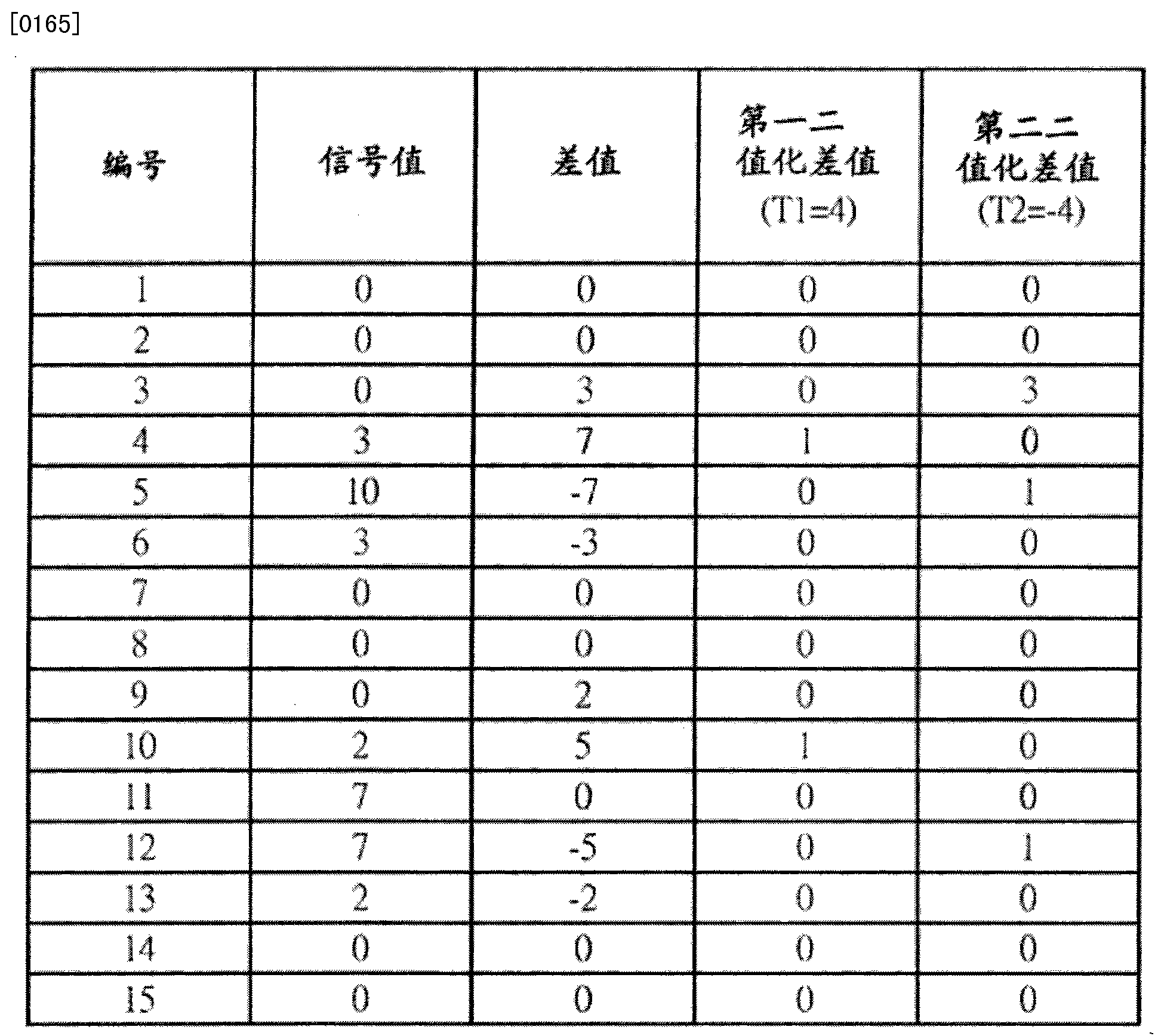 Figure CN102043522BD00211