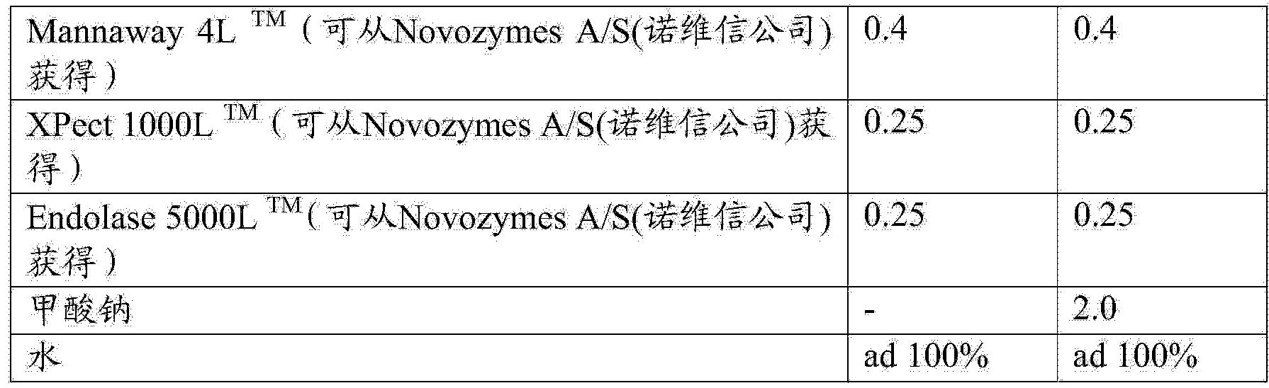 Figure CN103649289AD00132