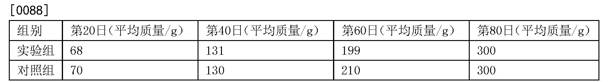 Figure CN104296011BD00101