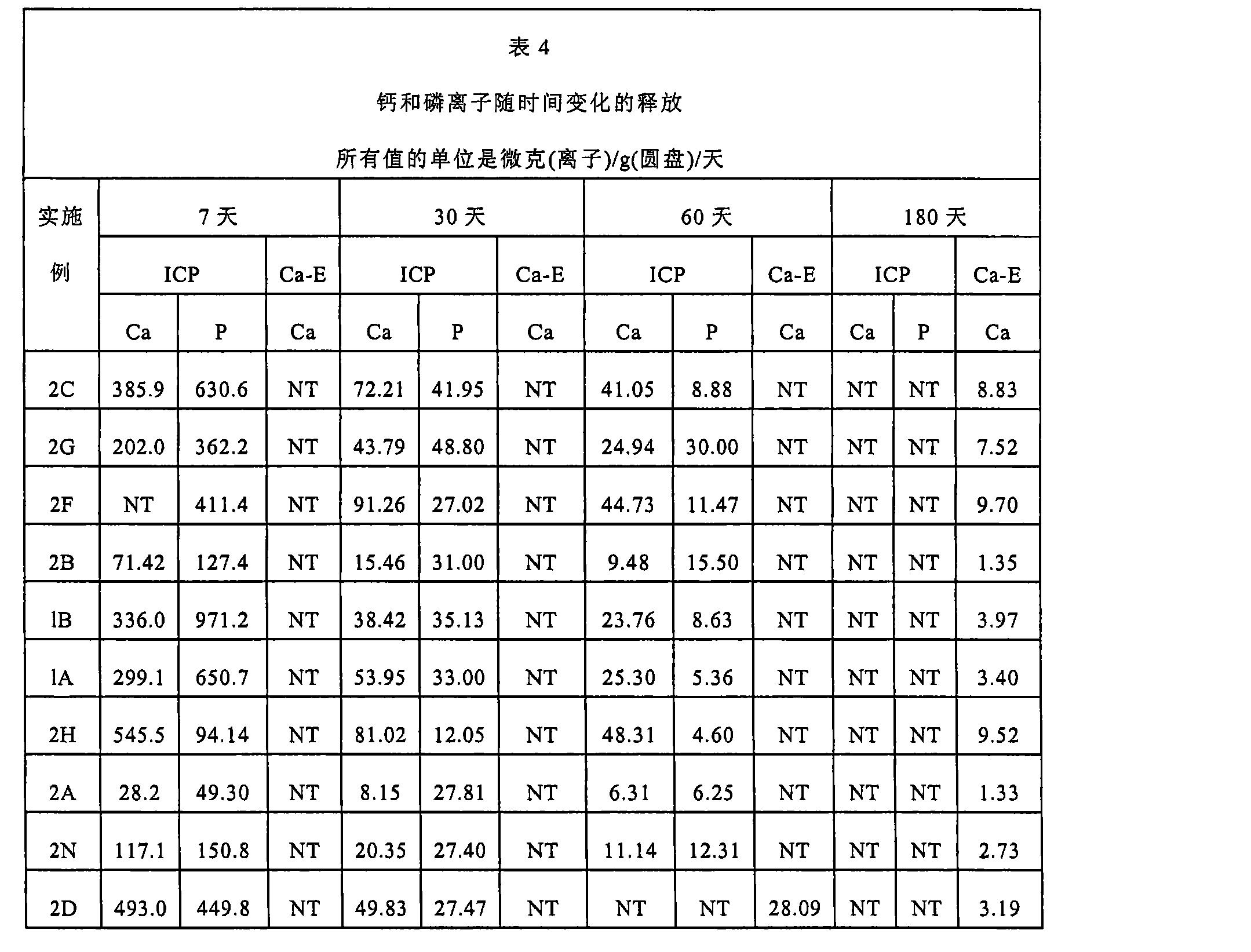 Figure CN101115459BD00271