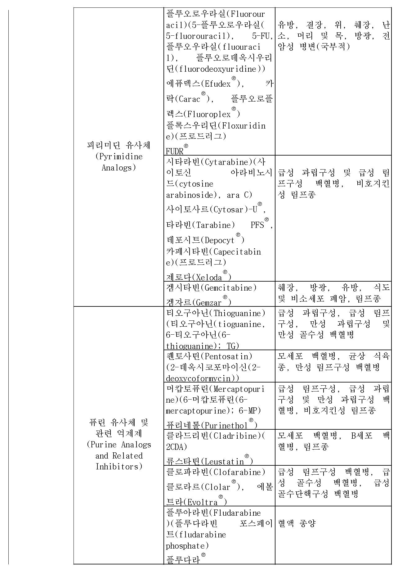 Figure 112013109092908-pat00004