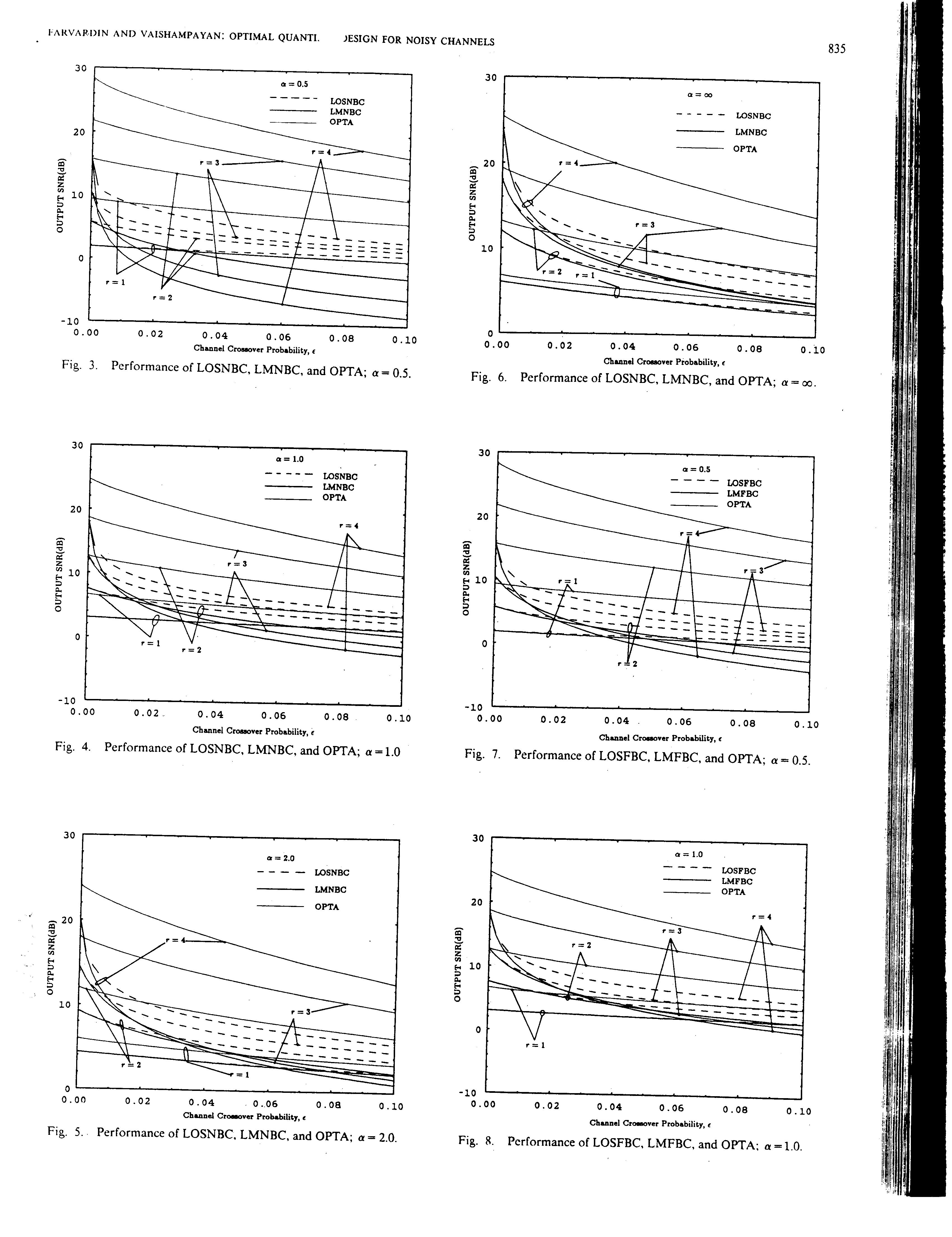 Figure US06192158-20010220-P00019