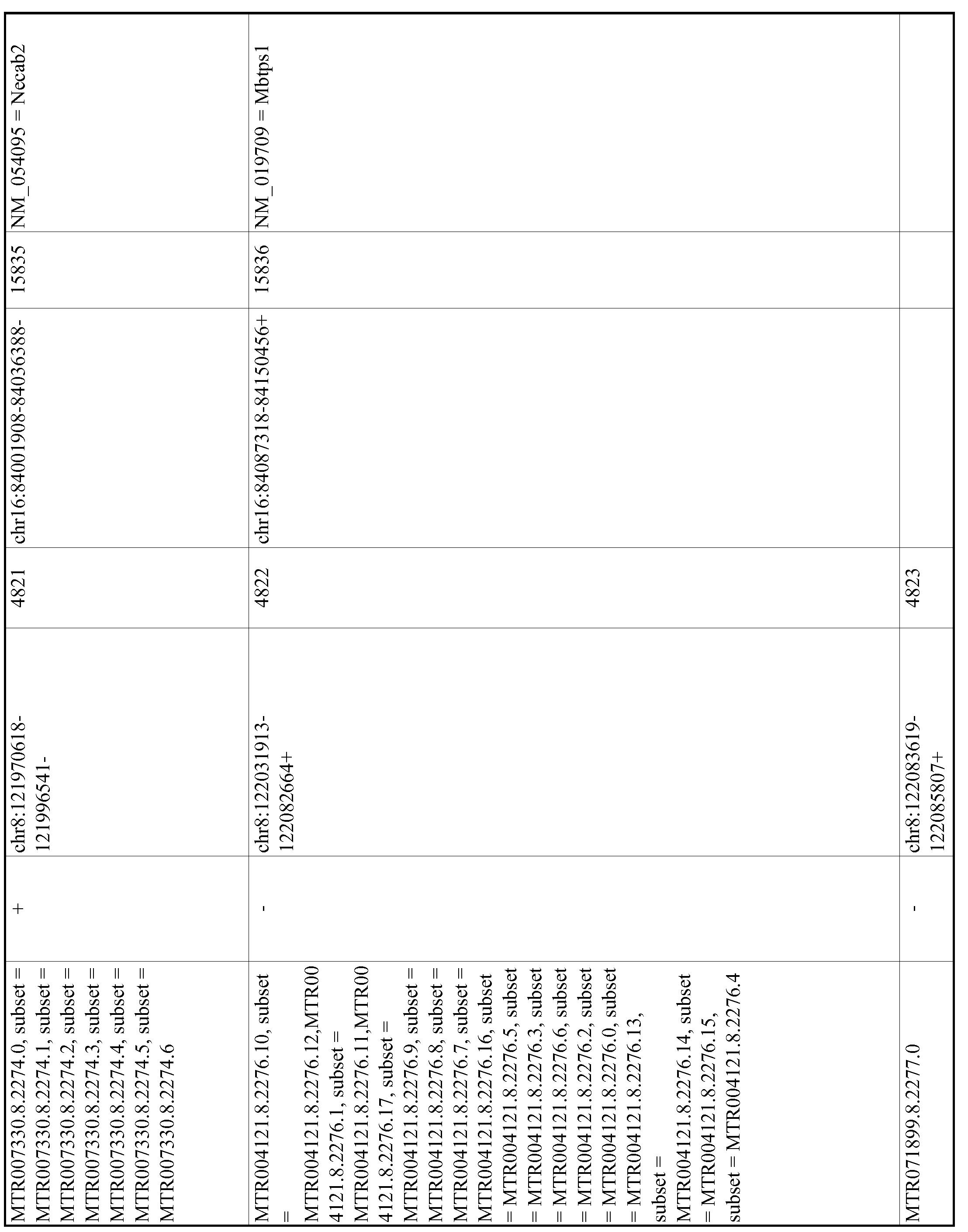 Figure imgf000891_0001