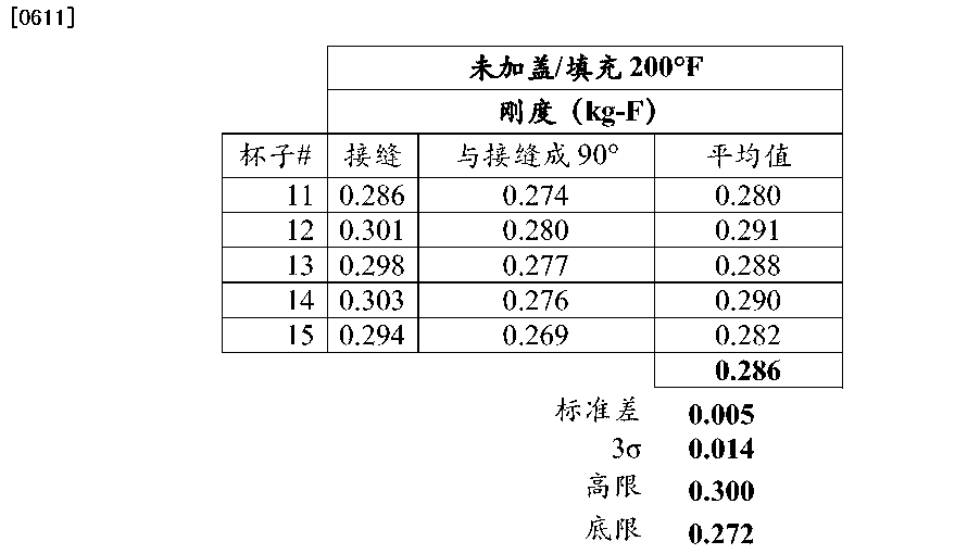 Figure CN104870601AD00592