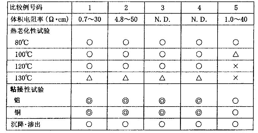 Figure CN103237863BD00271