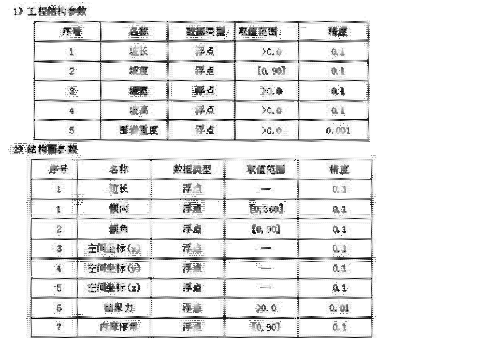 Figure CN101936008BD00081
