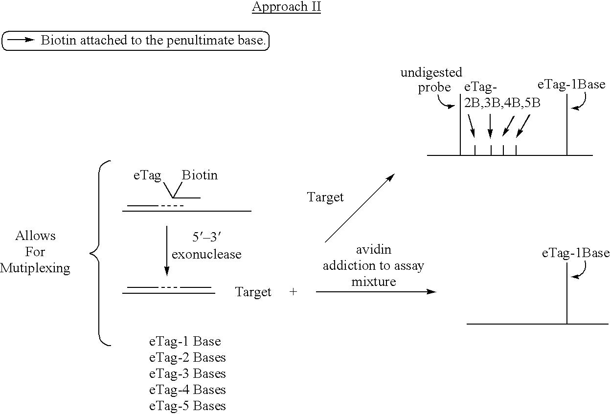 Figure US06514700-20030204-C00073