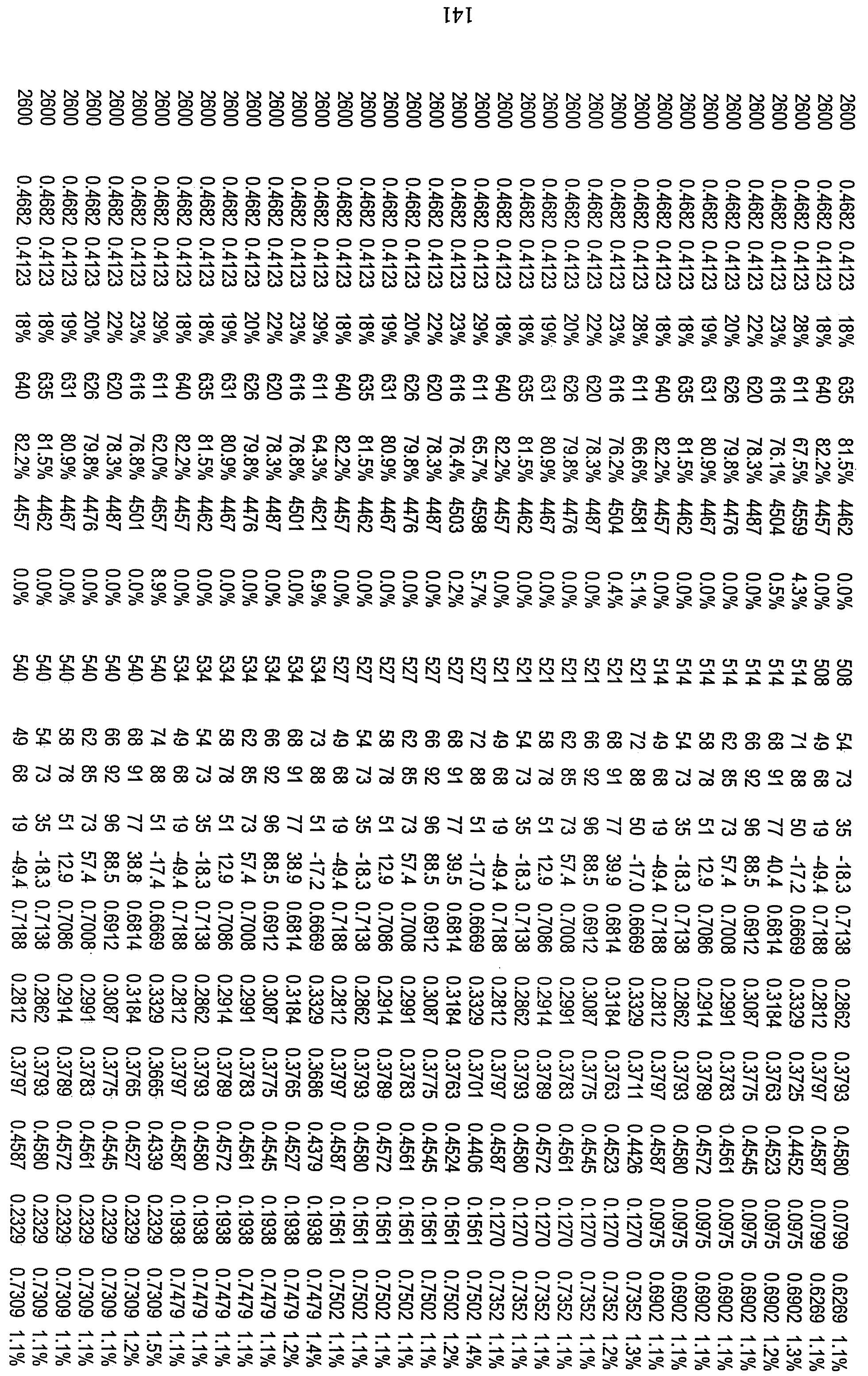 Figure 112010029469117-pct00107