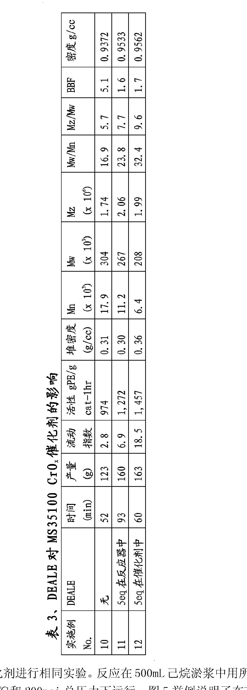 Figure CN102070737BD00171
