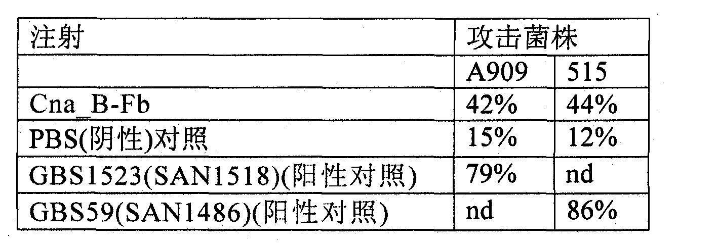 Figure CN102481349BD00881