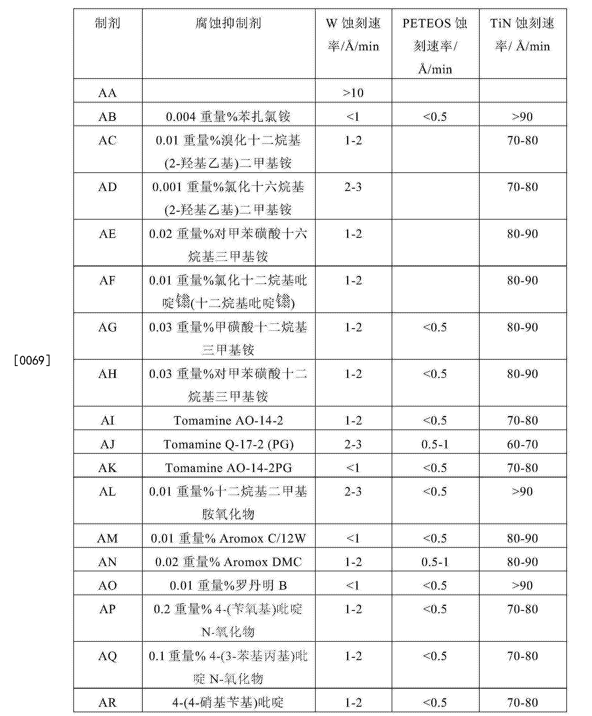 Figure CN105431506AD00181