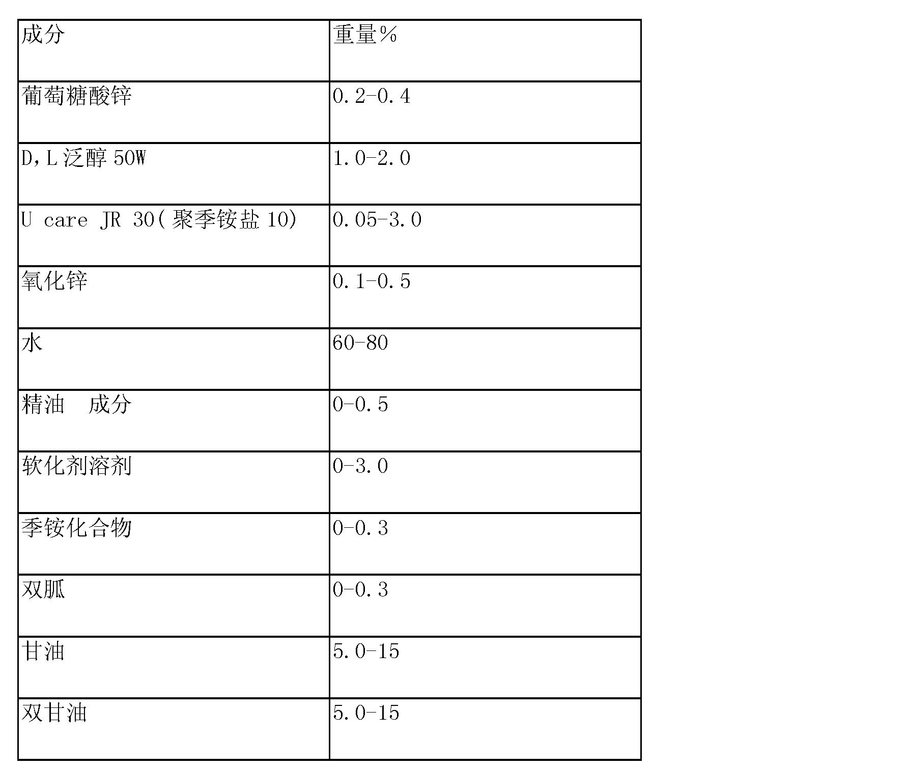 Figure CN101163455BD00812