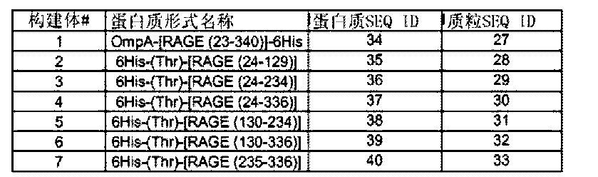 Figure CN104558178AD00661