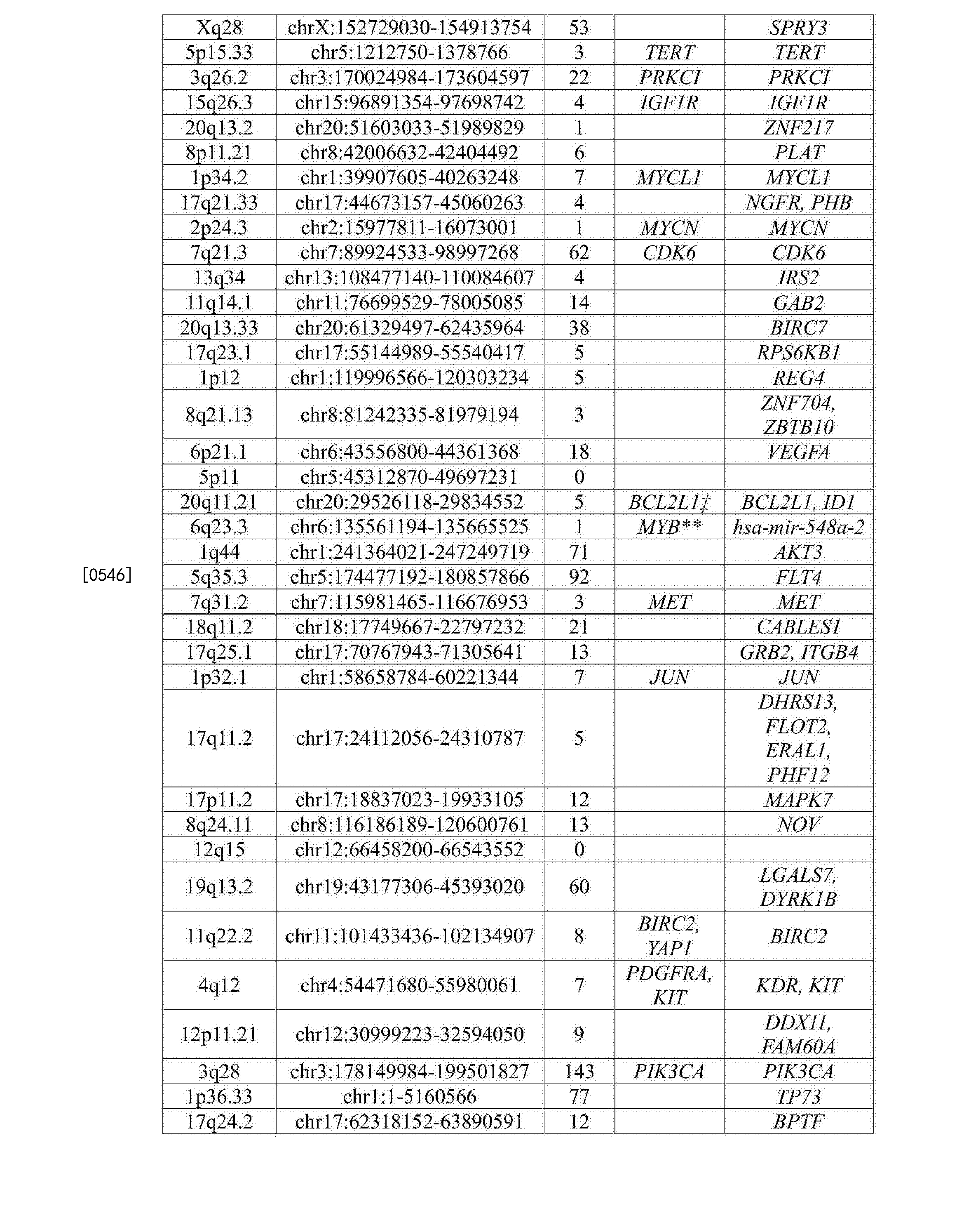 CN107435070A - Detecting and classifying copy number variation