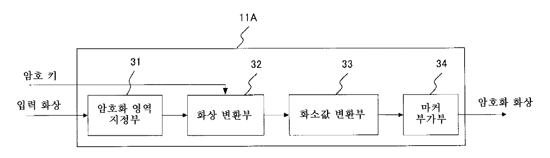 Figure R1020097009527