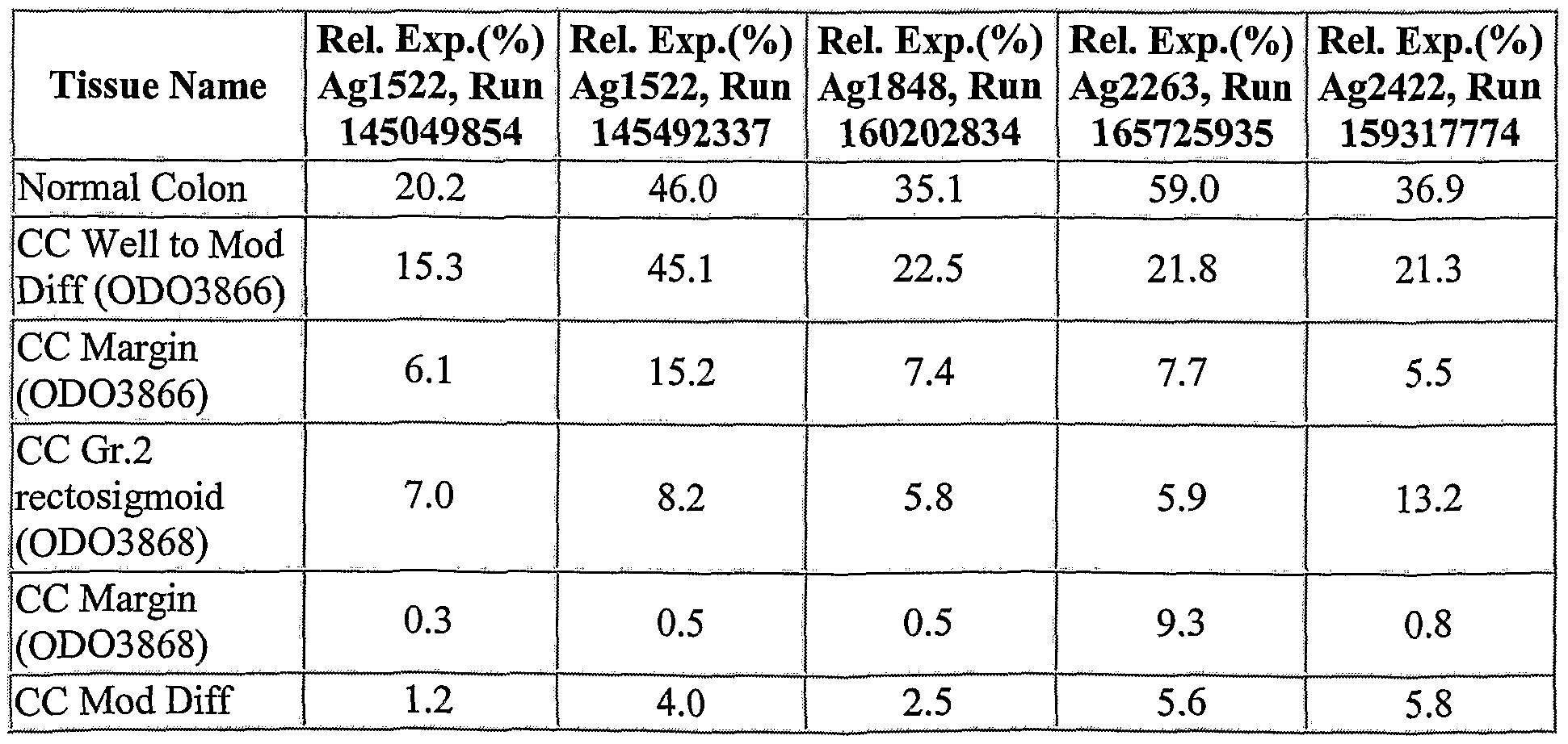 Figure imgf000232_0002