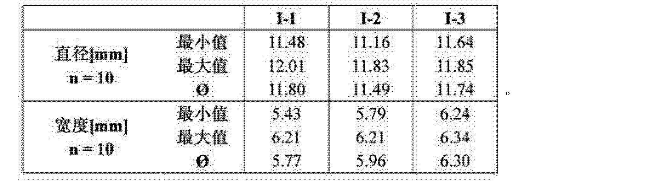 Figure CN103179954AD00293