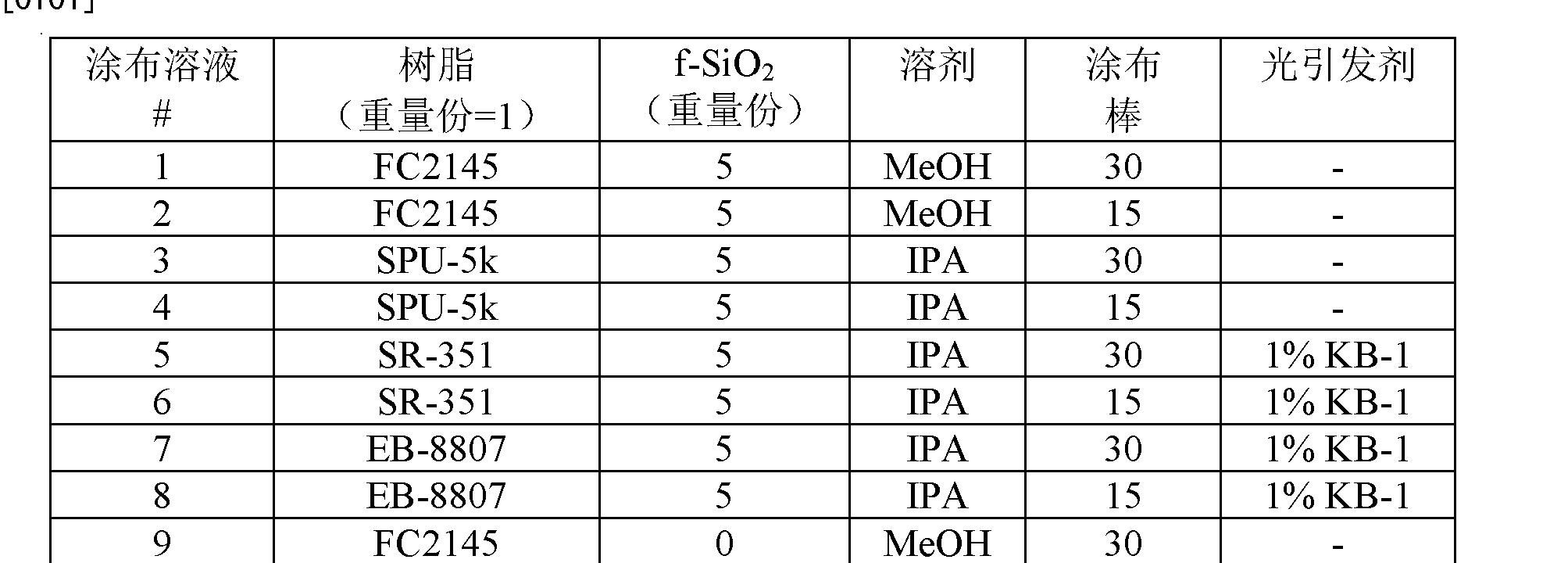 Figure CN102427935AD00181
