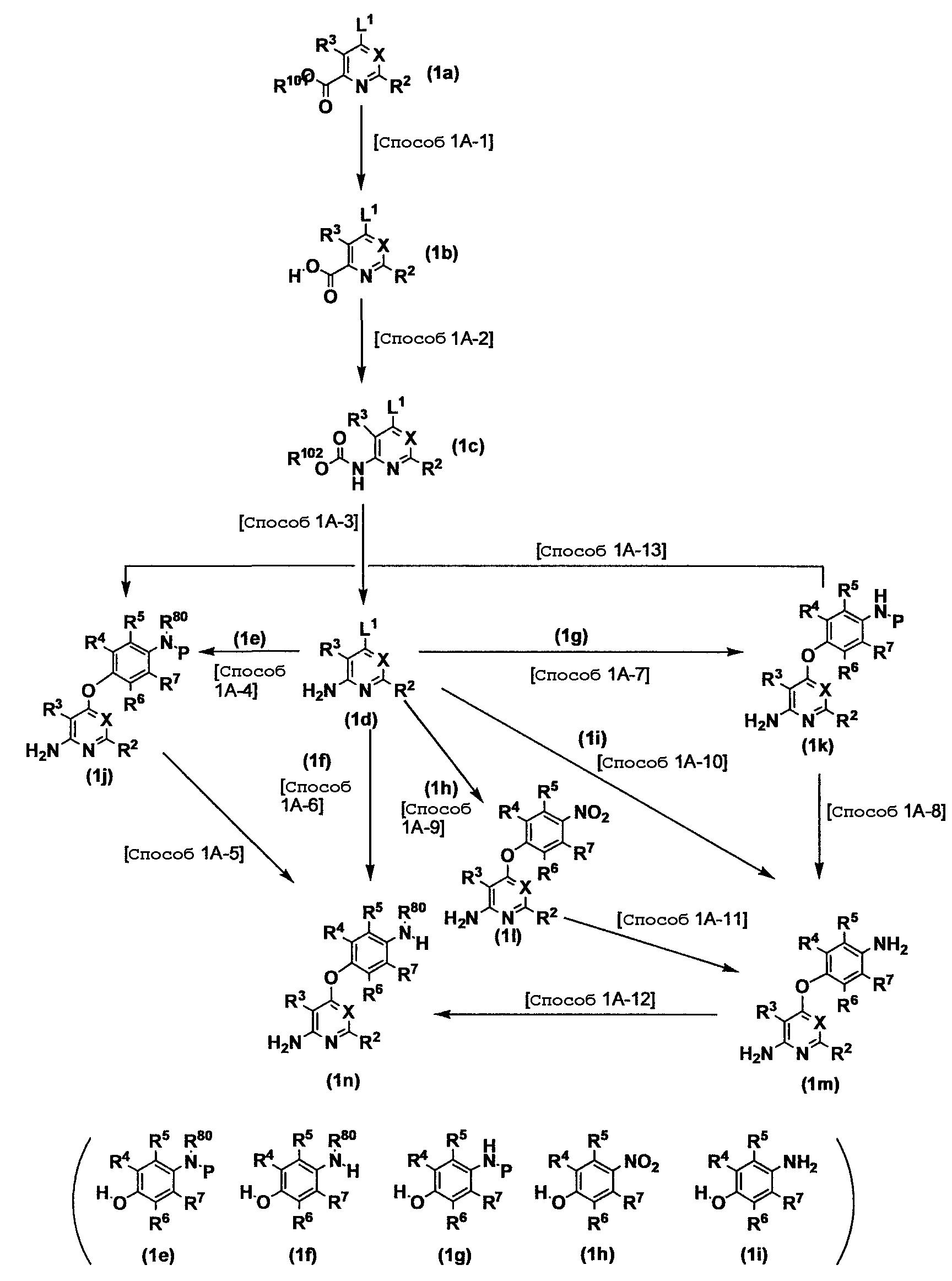 Хлорбензол является продуктом реакции схема которой фото 121