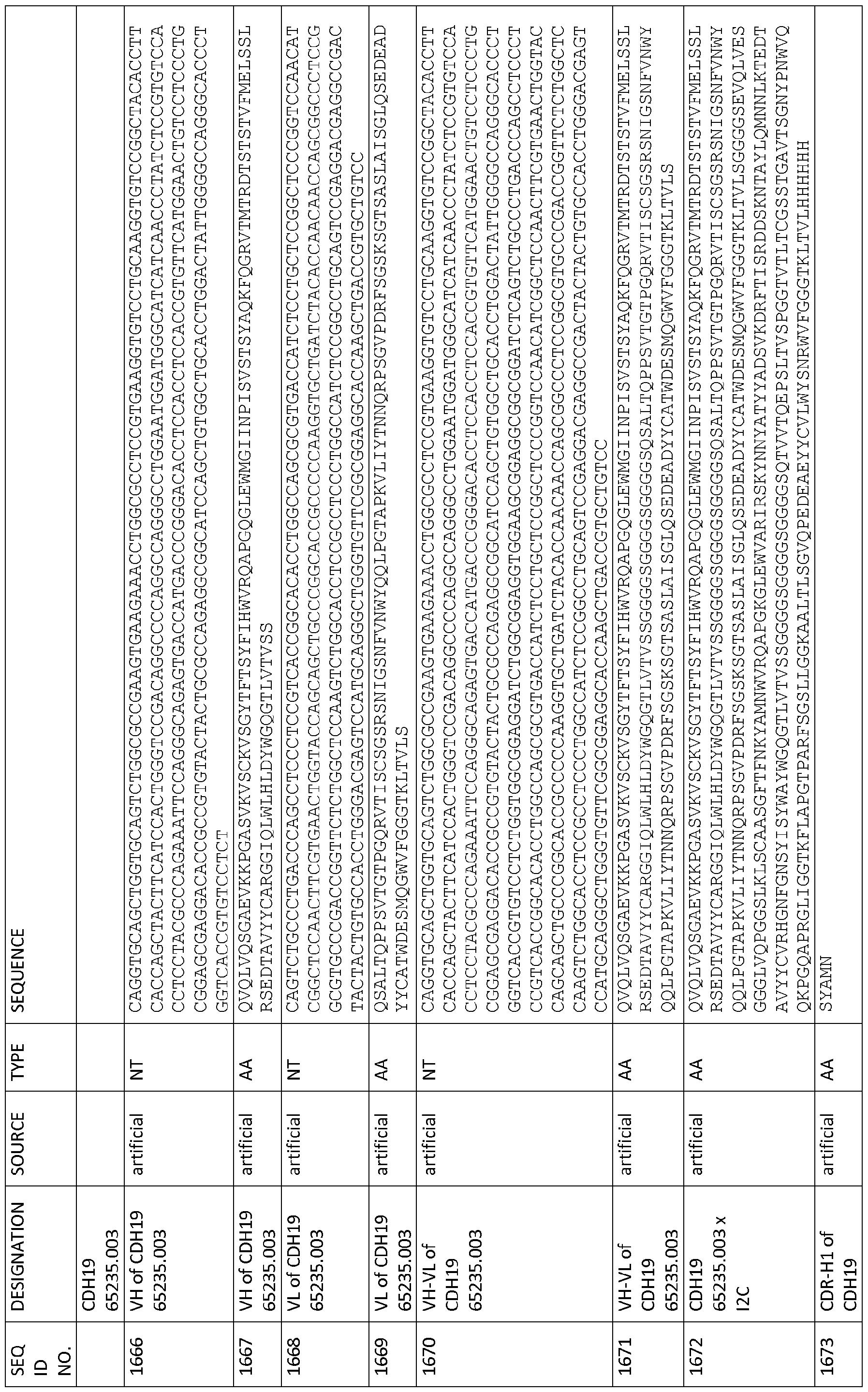 Figure imgf000305_0001