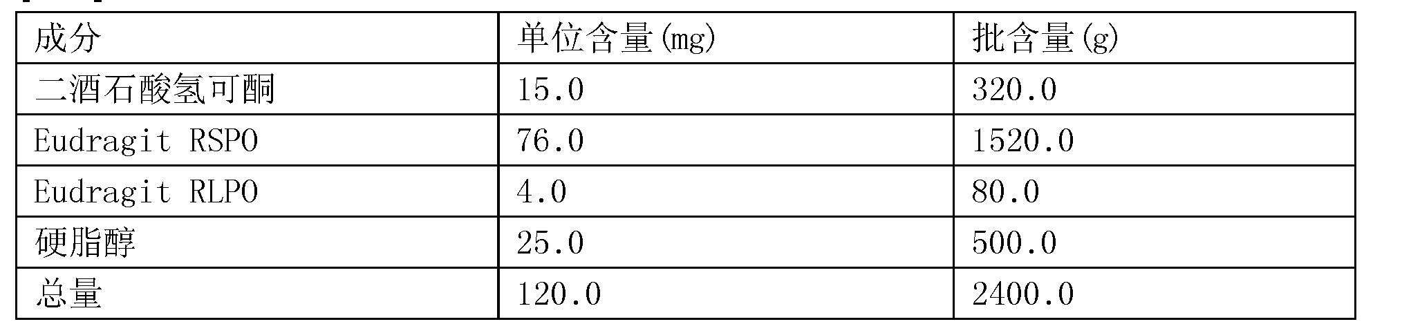 Figure CN107213128AD00203