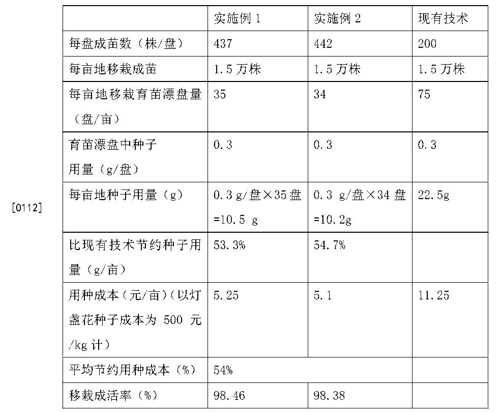 Figure CN103688742BD00111