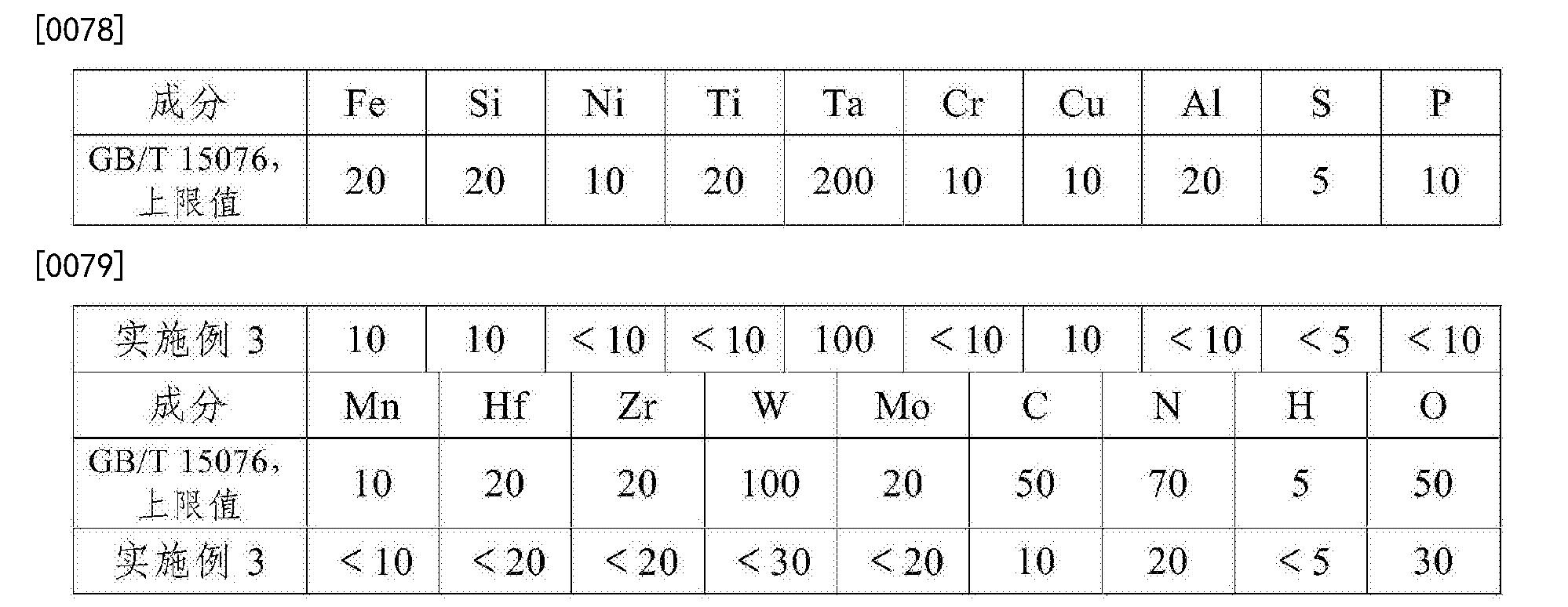Figure CN106391747AD00111