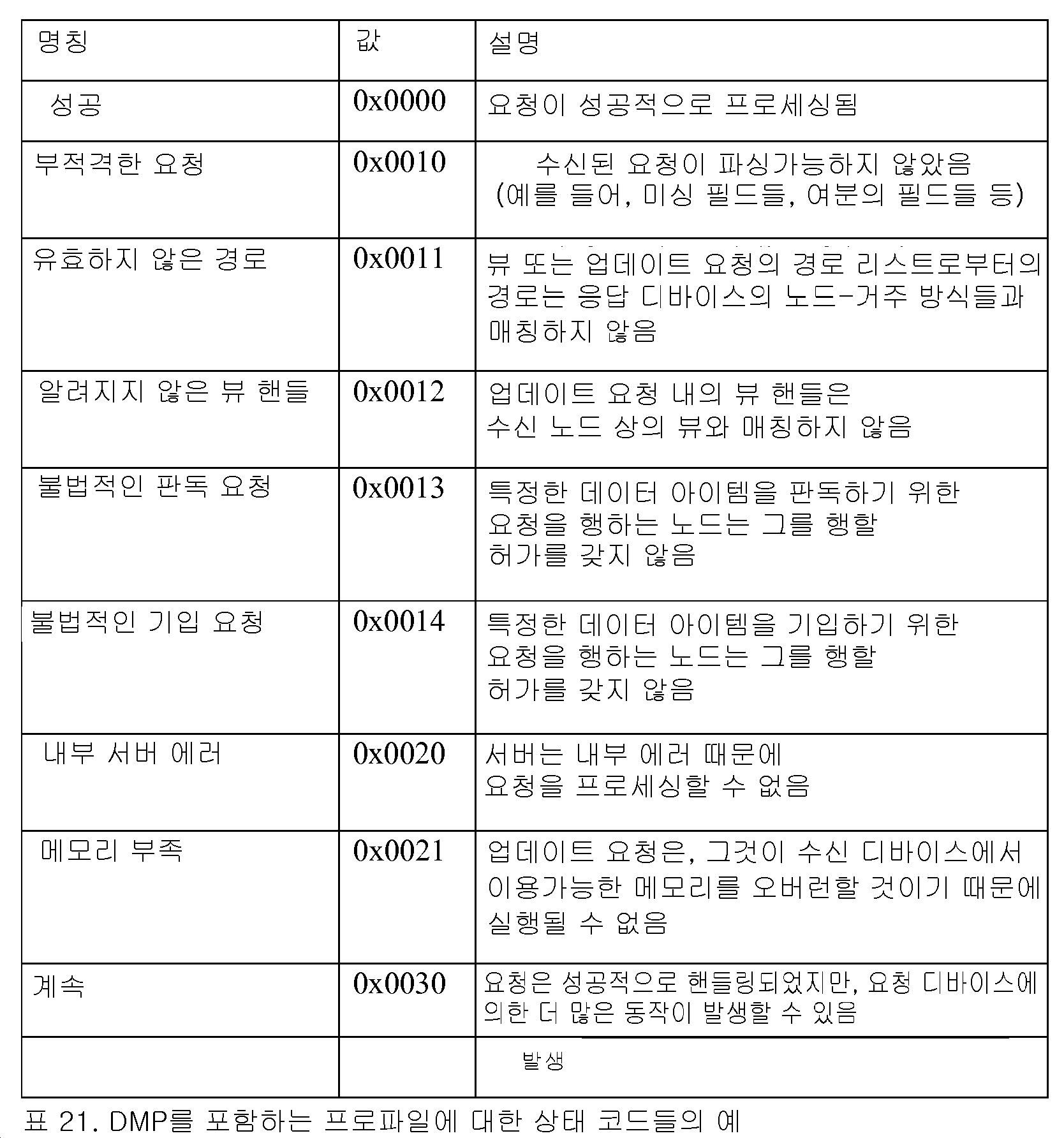 Figure 112017033986517-pat00028
