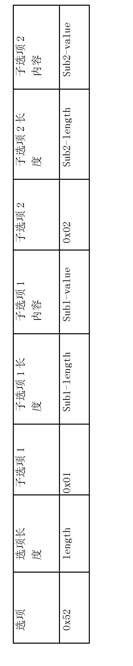 Figure CN101771614BD00101