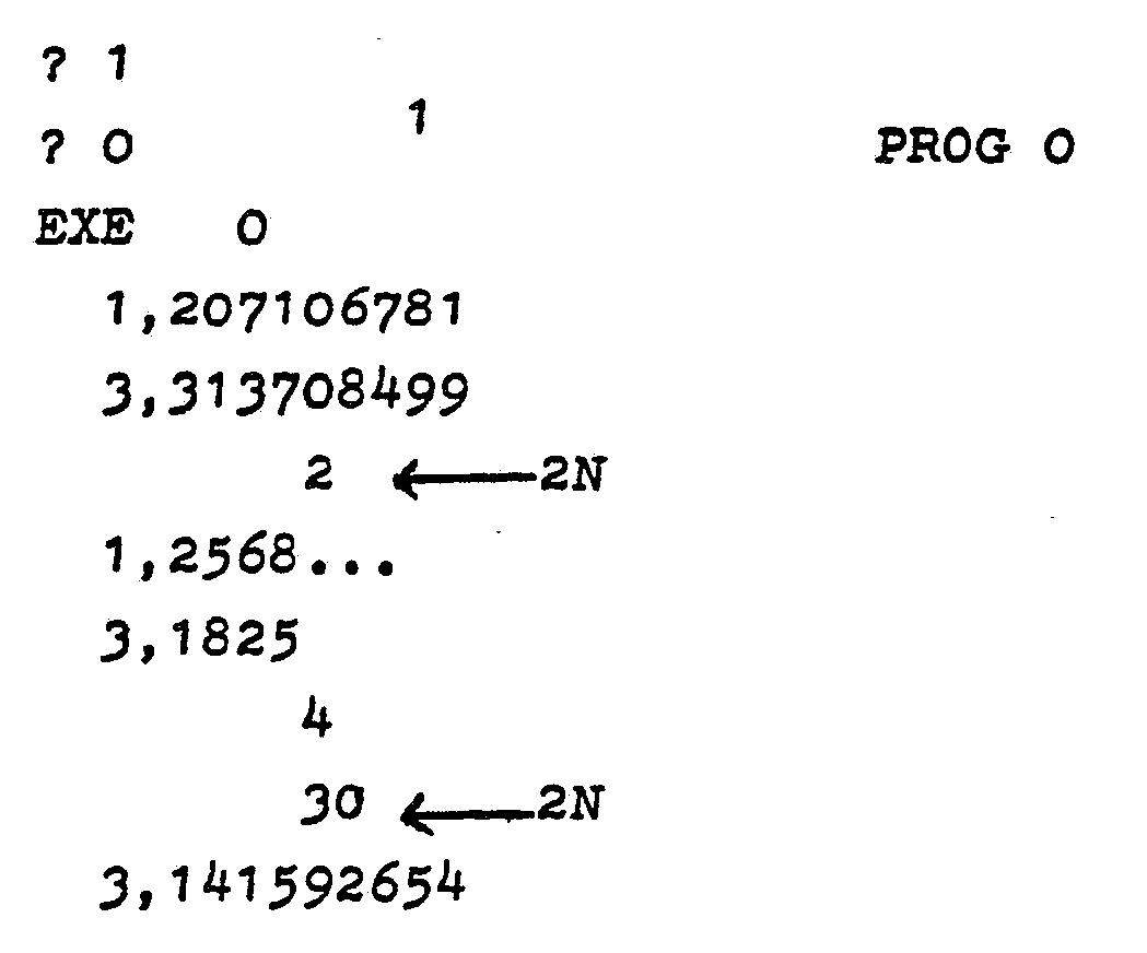 Hot complet 2-Diviseur avec Structure