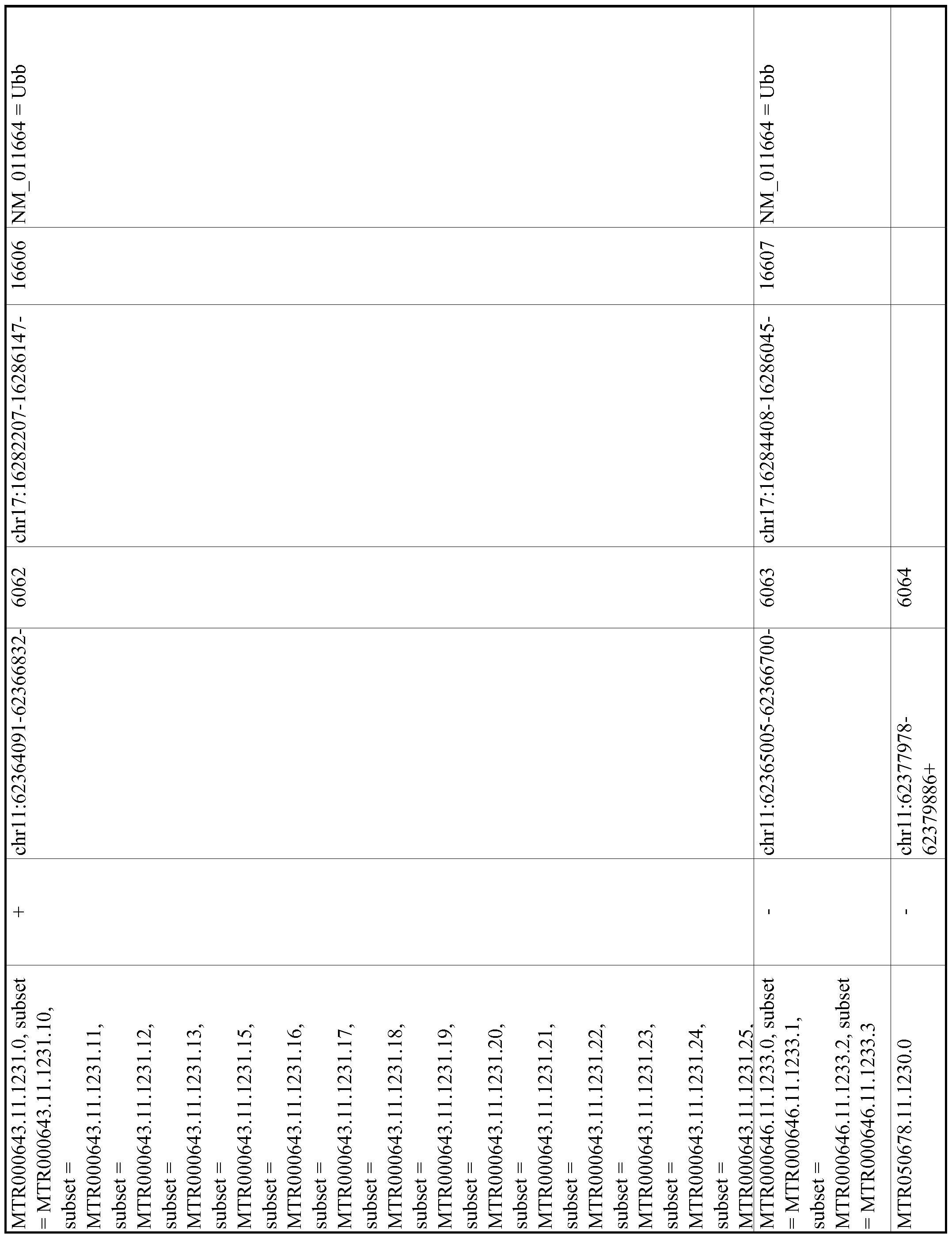 Figure imgf001092_0001
