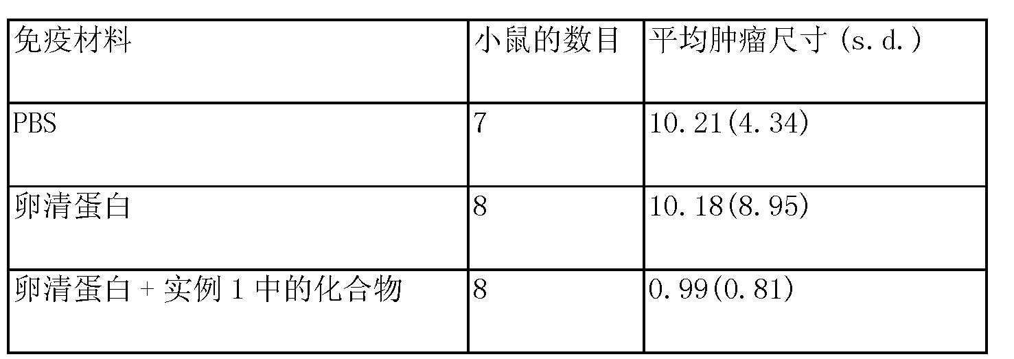 Figure CN103097386AD00121