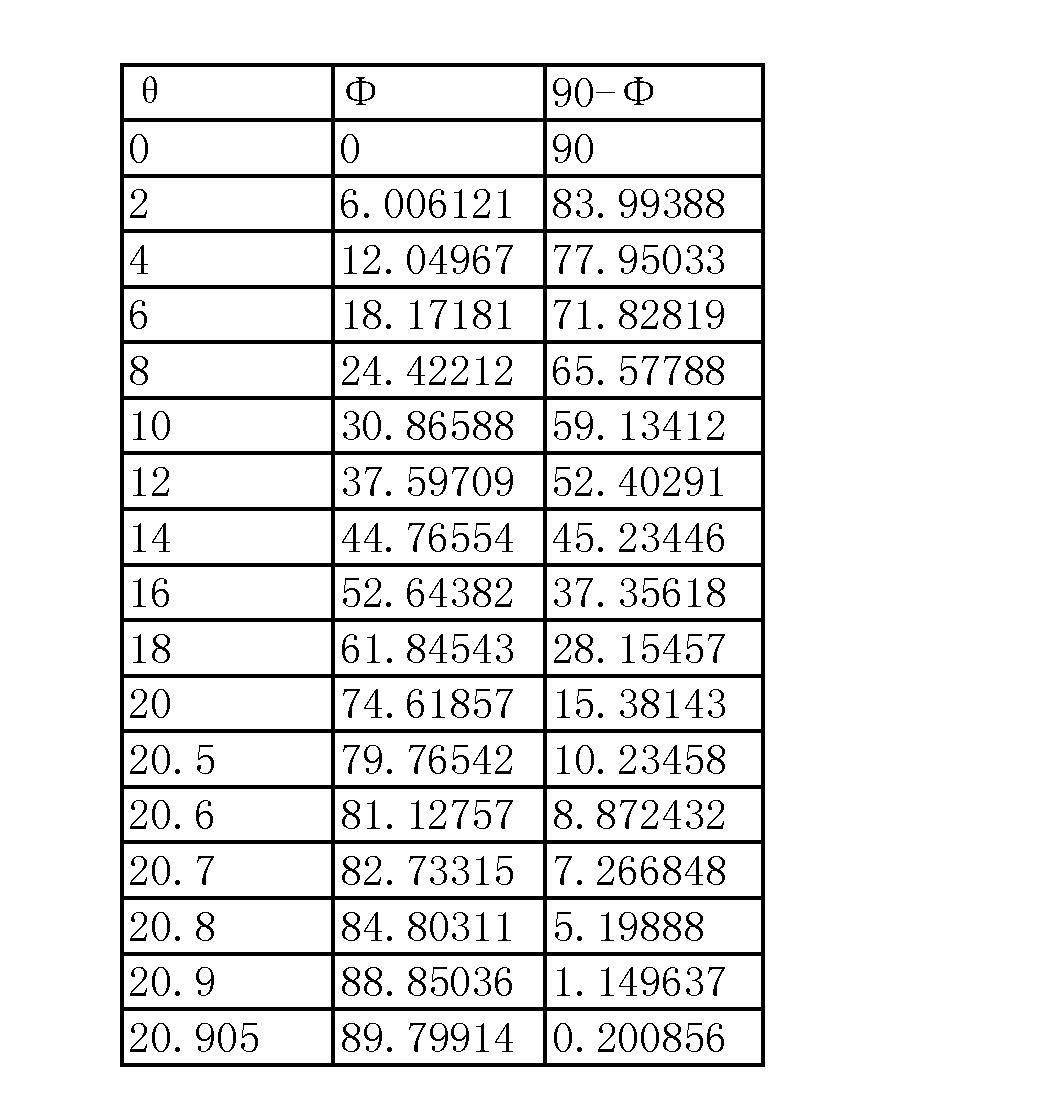 Figure CN101484839BD00051