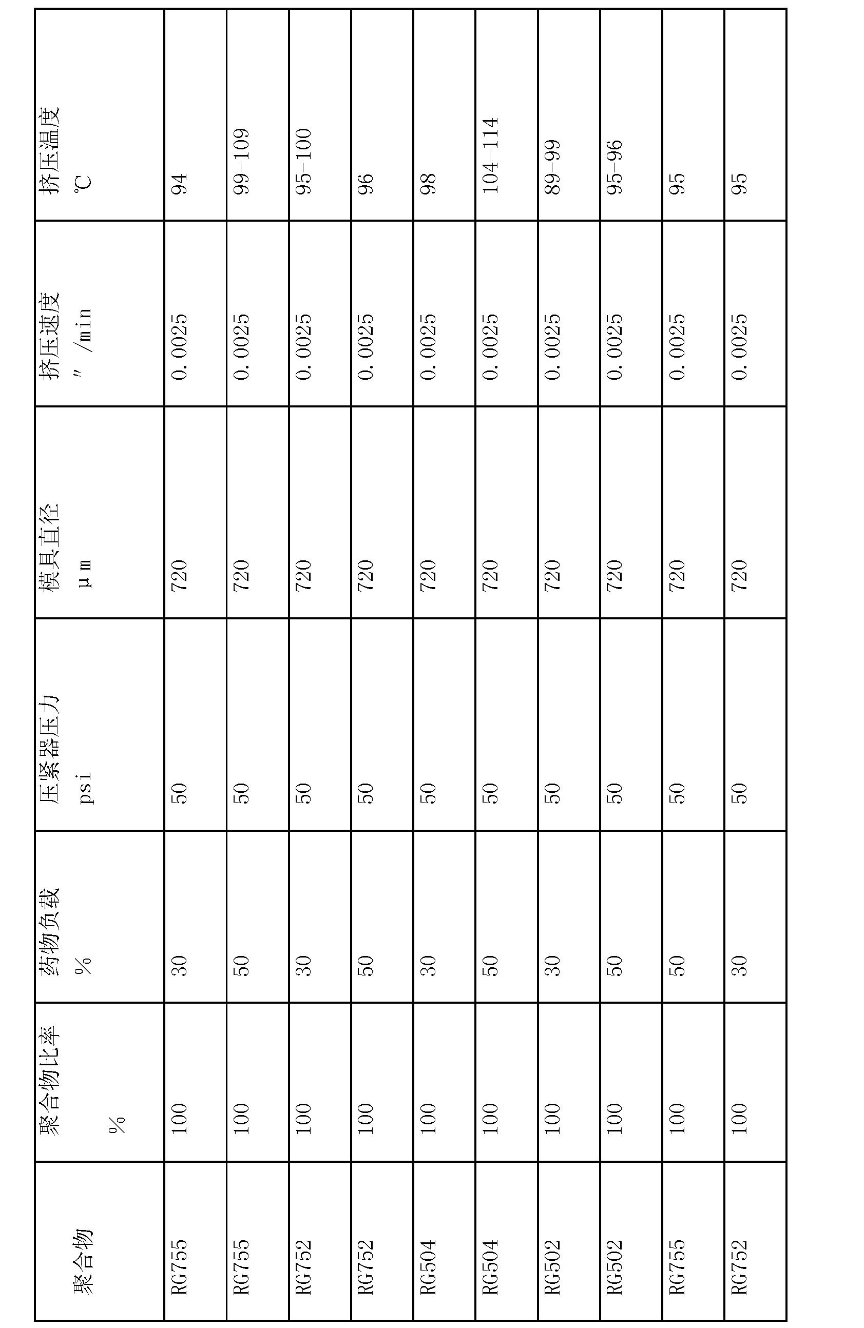 Figure CN1972678BD00311