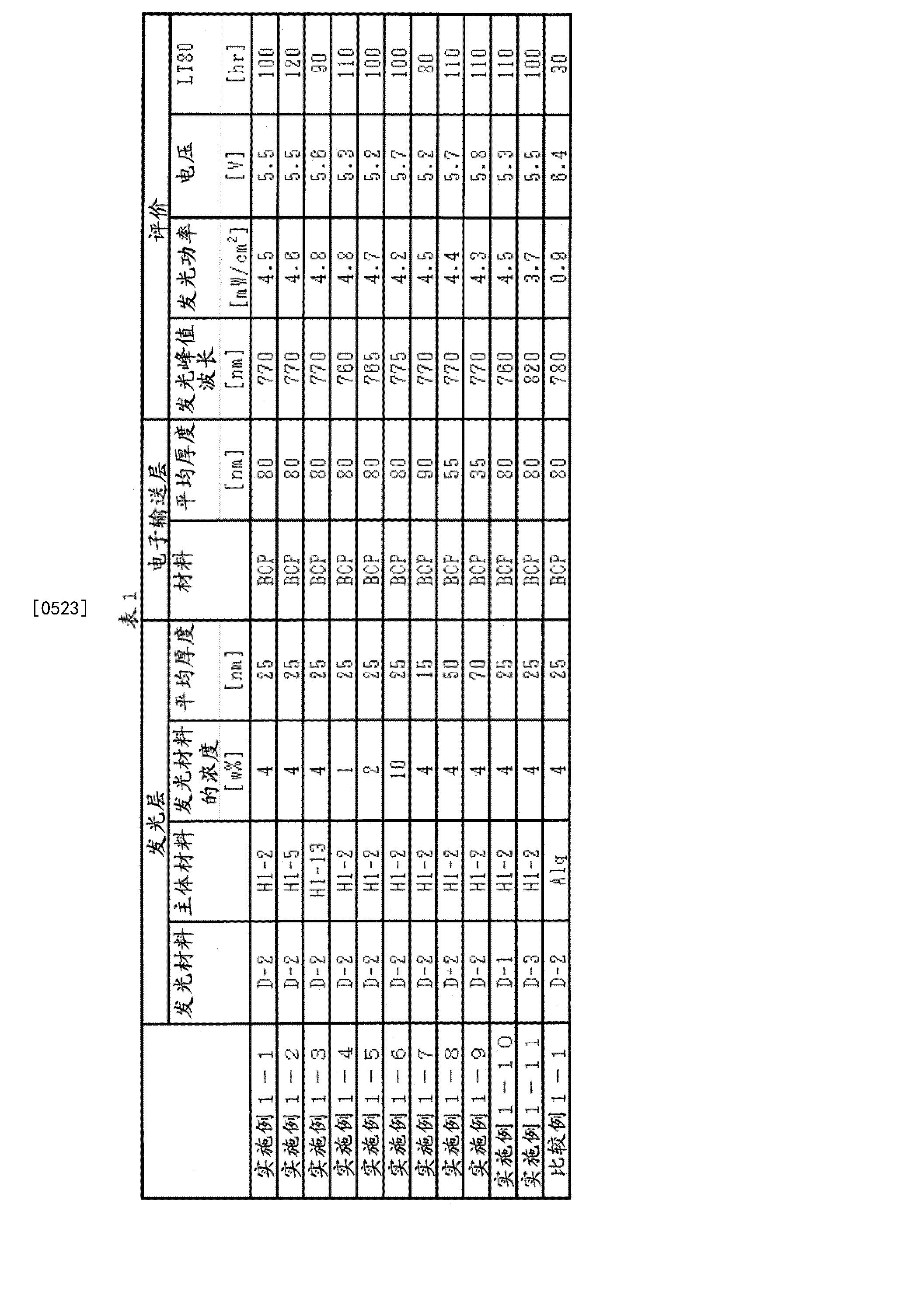 Figure CN102731533BD00461