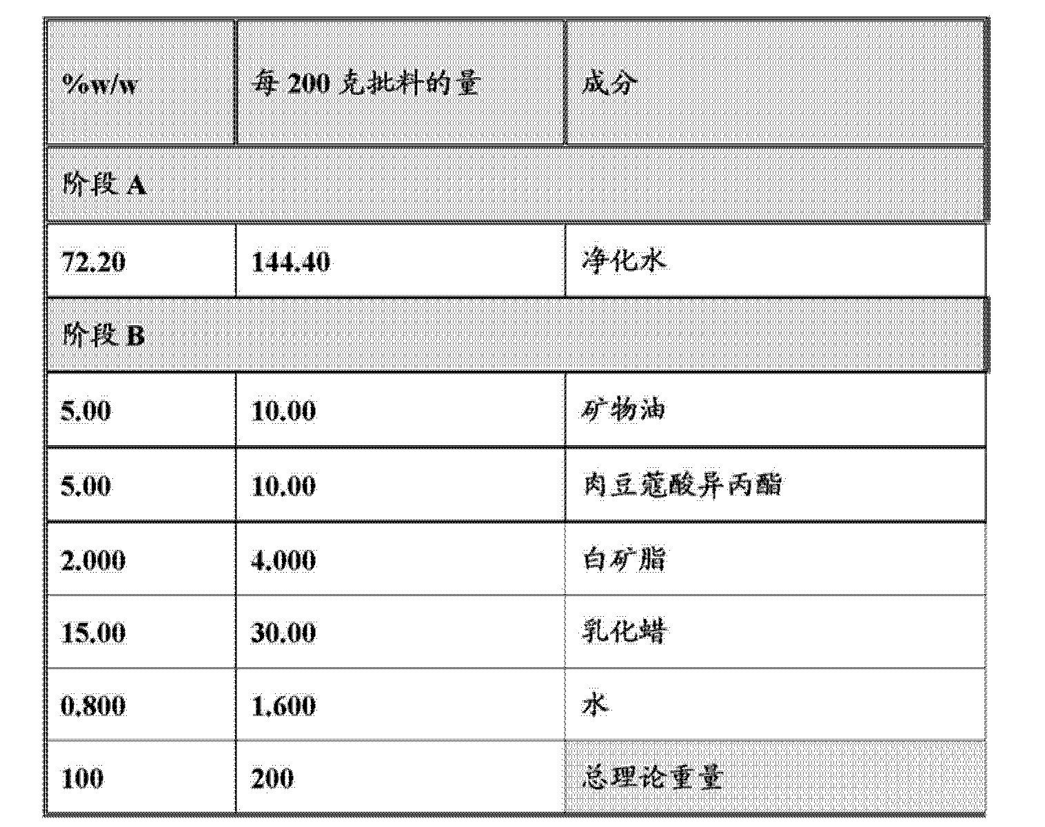 Figure CN103747782AD00992