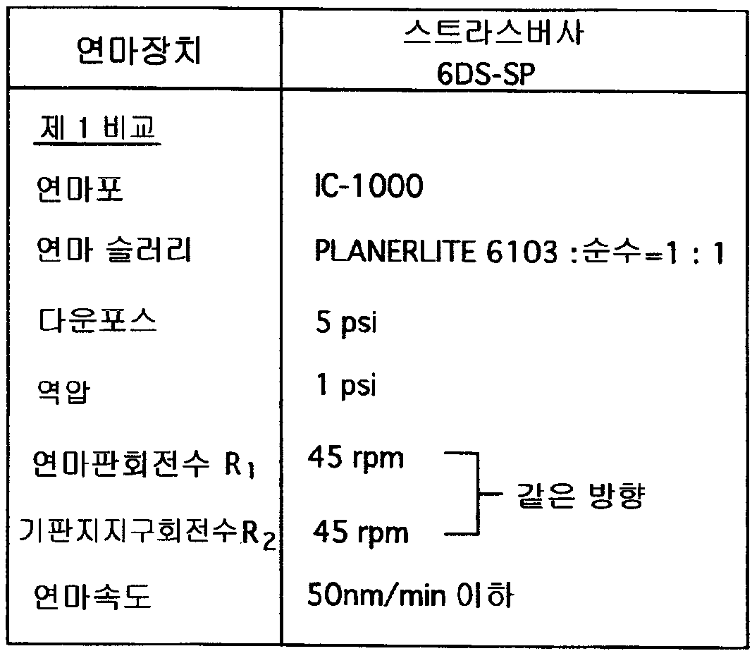 Figure 111999523945581-pat00002