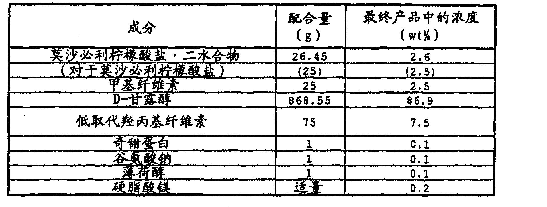 Figure CN1913876BD00162