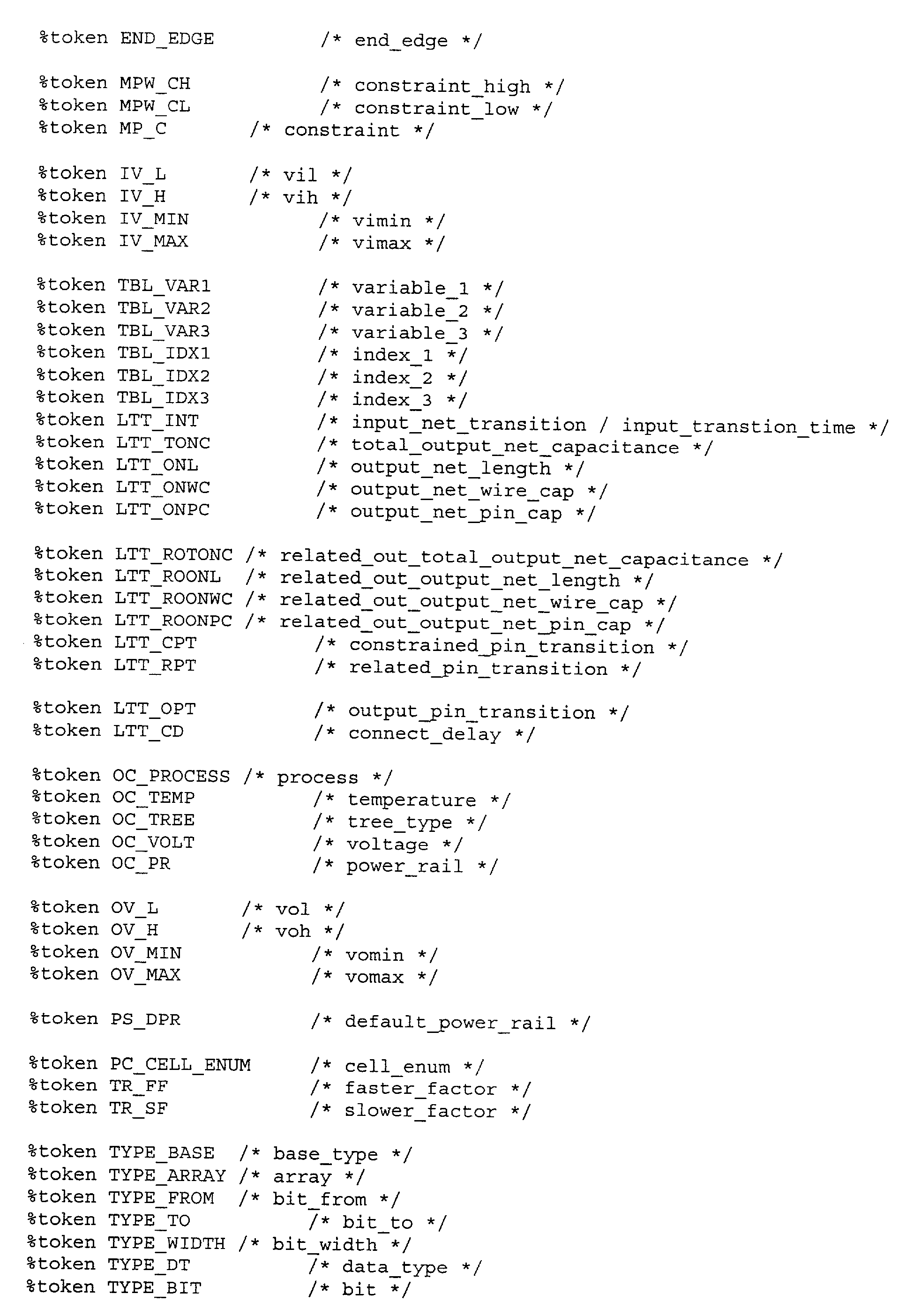 Figure US20020157063A1-20021024-P00262