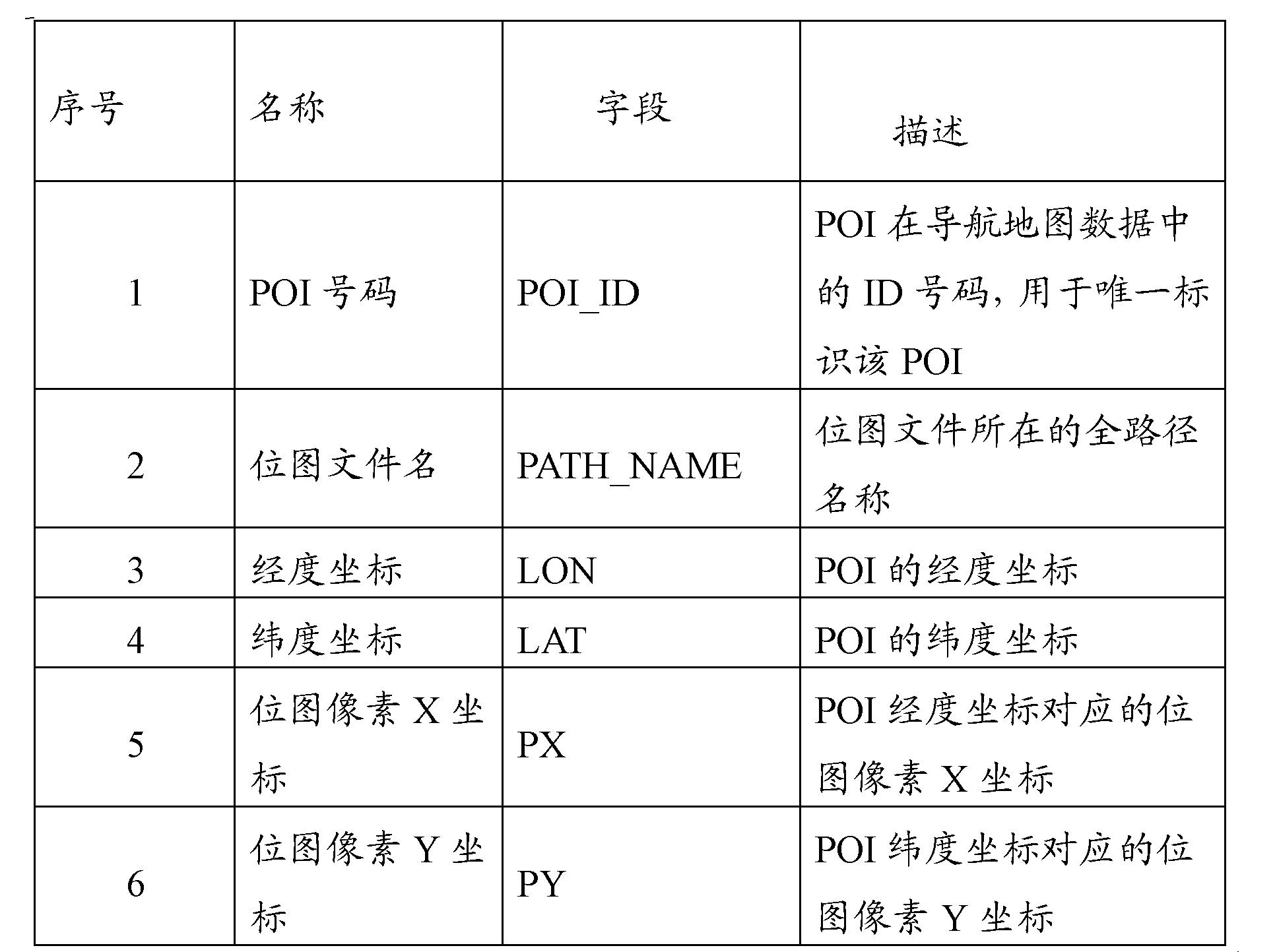 Figure CN103123263AD00081