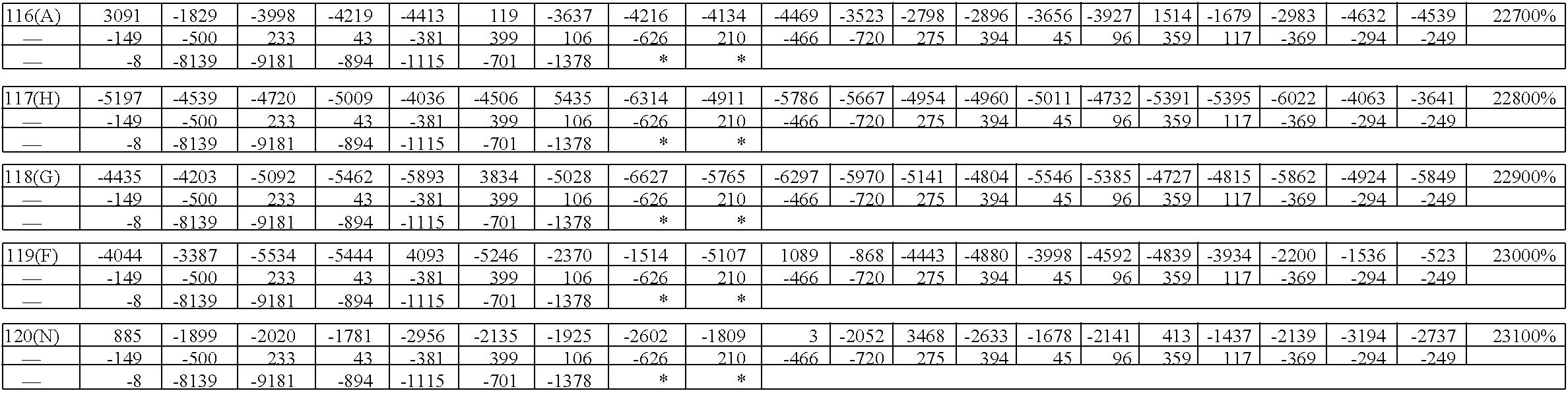 Figure US08945899-20150203-C00021
